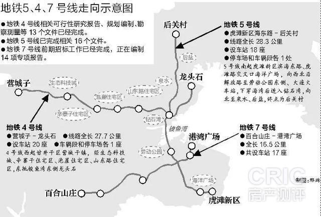 地铁4、5、7号路线图-大连地铁二期沿线楼盘推荐图片