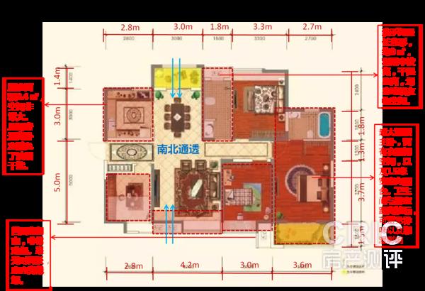 方形城市规划结构