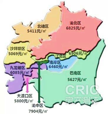 三月重庆九区房价地图