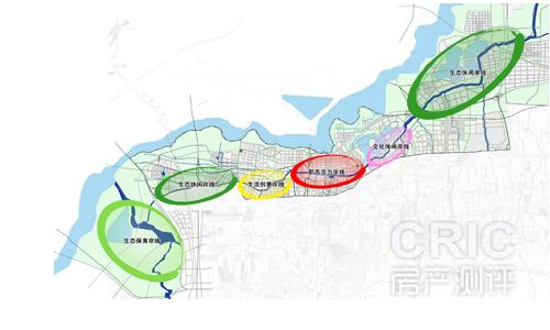滨河新区规划图
